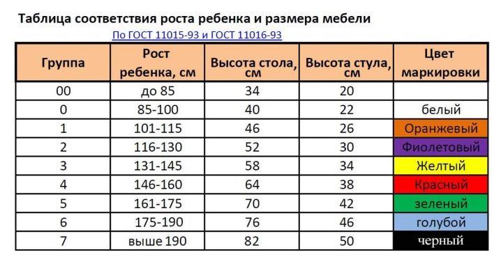 Táblázatok látáshoz