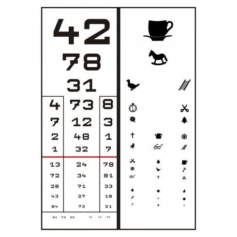6 látásélesség negatív szemészet
