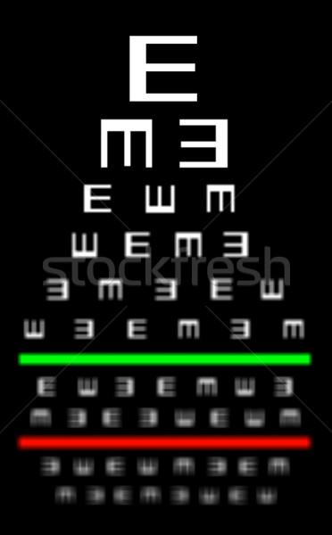 mátrixok a látáshoz élő látásvizsgálat