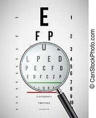 látáskezelés 1 5-kor a látásélesség normája egy felnőttnél