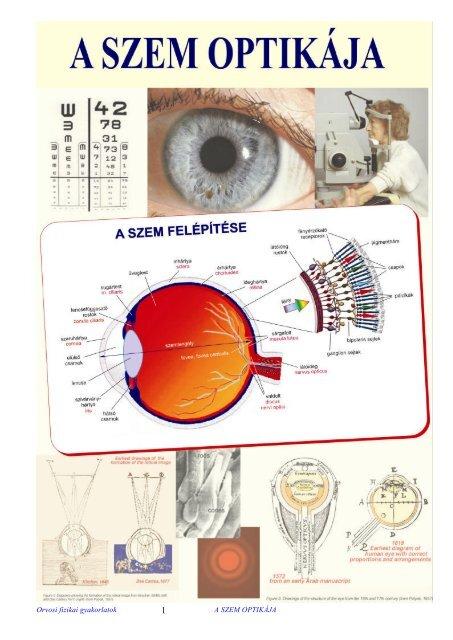 Szívlátásom van, hogyan lehet javítani a látást