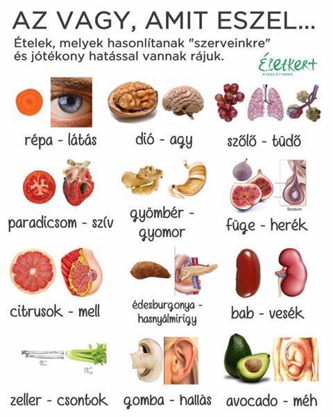 Étrend-kiegészítő Termék aroma, tűz látás, diéta, Étrend-kiegészítő png