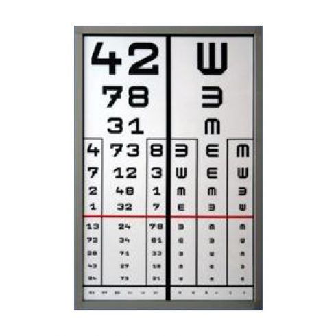 látásélesség 1 1
