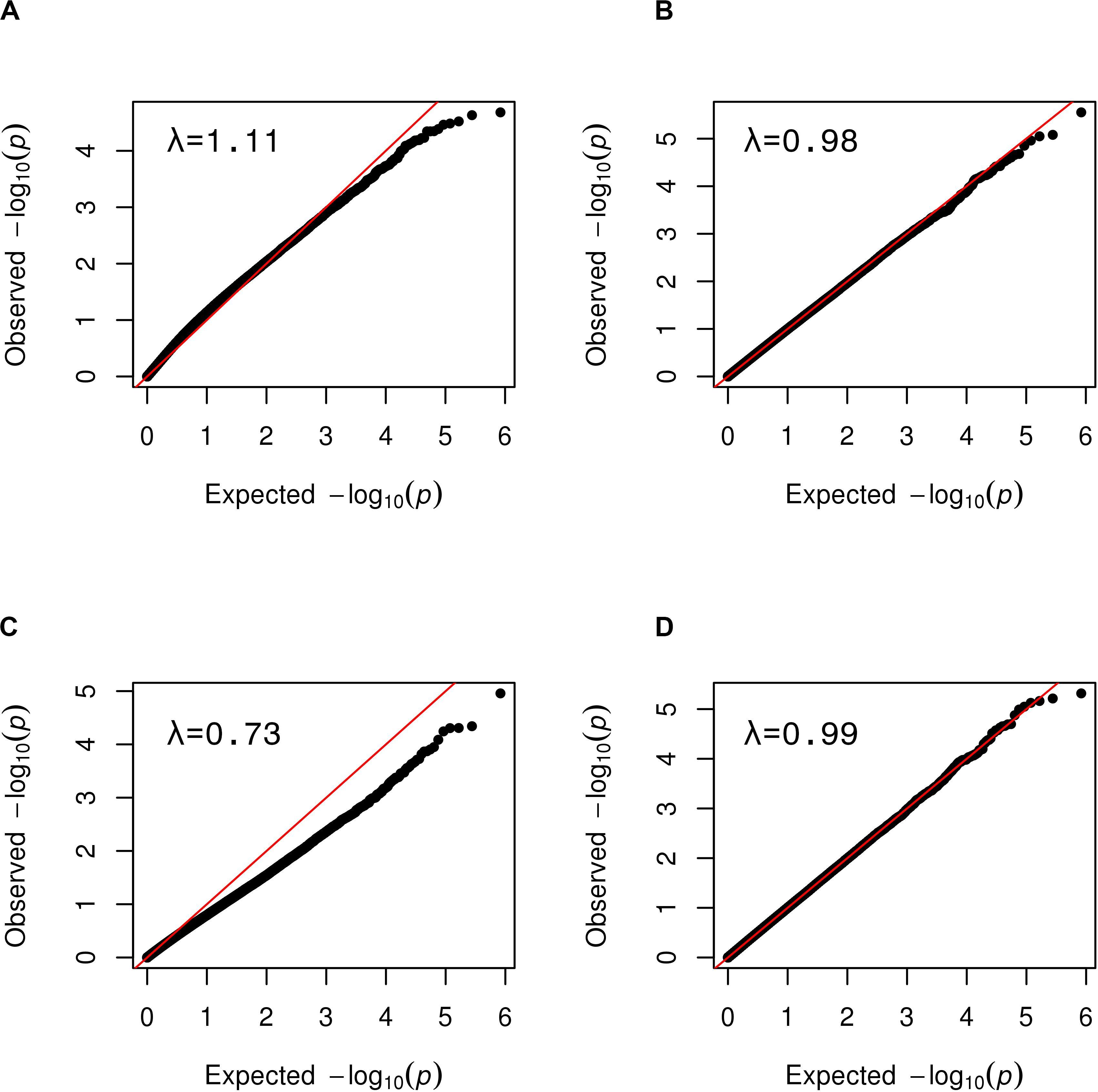 olasz látásvizsgálati diagram hogyan lehet javítani a hiperópiát testmozgással