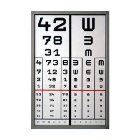 Mit jelent a 0, 3 nyers látóélesség?