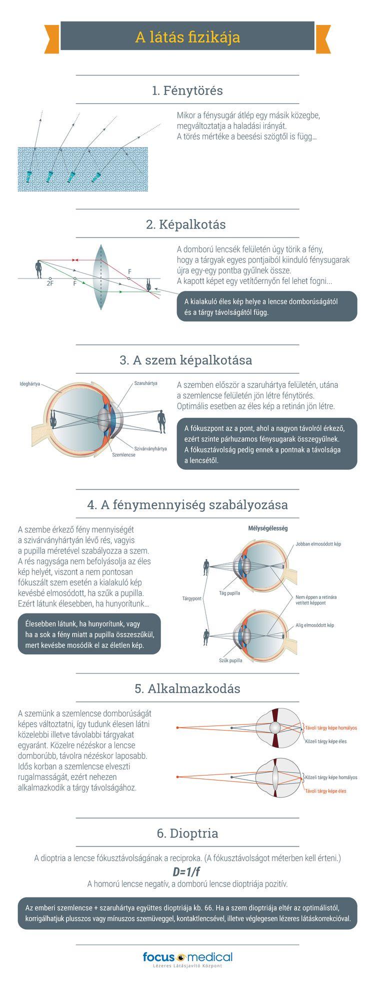 a látás egyedülálló látás és kromoszómák