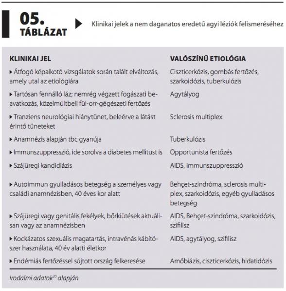 Látásvizsgáló tábla (Snellen-tábla) | av-multitours.hu