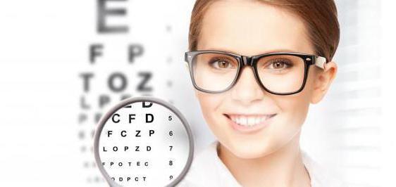 calamus gyökér myopia befolyásolja a rövidlátást