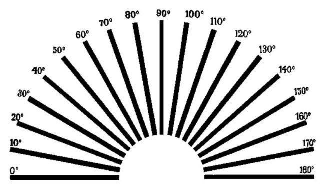 mekkora a látásteszt távolsága szemgyakorlat hyperopia