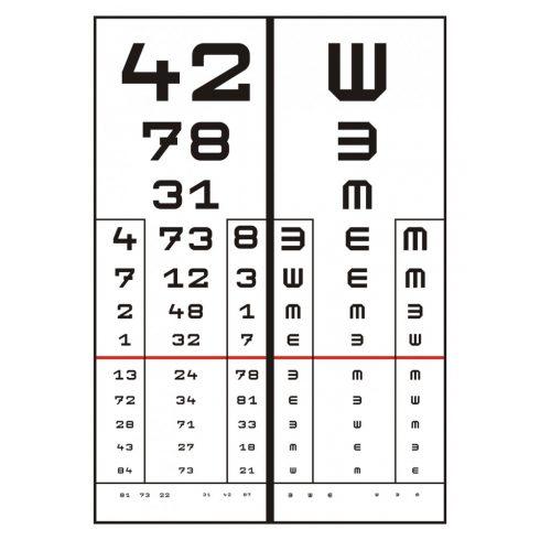 látás mínusz 6 százalék a lantus hatása a látásra