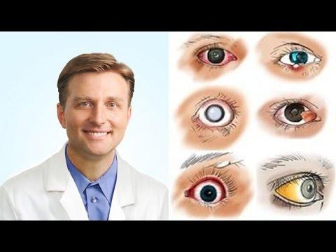 A szemek feltöltése: a látás helyreállítása és javítása - A látás töltésének helyreállítása