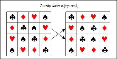 nézet táblázat latin betűkkel