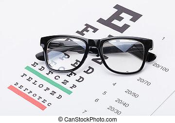 phoropter látási teszt az embereknél a rövidlátás dominál