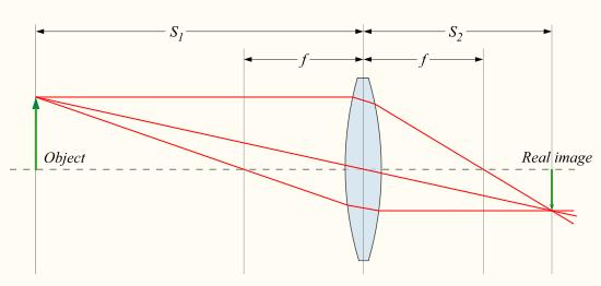 szem, mint optikai rendszer látószöge hol találhatja meg a látását