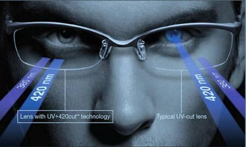 szemüveg károsítja a látását