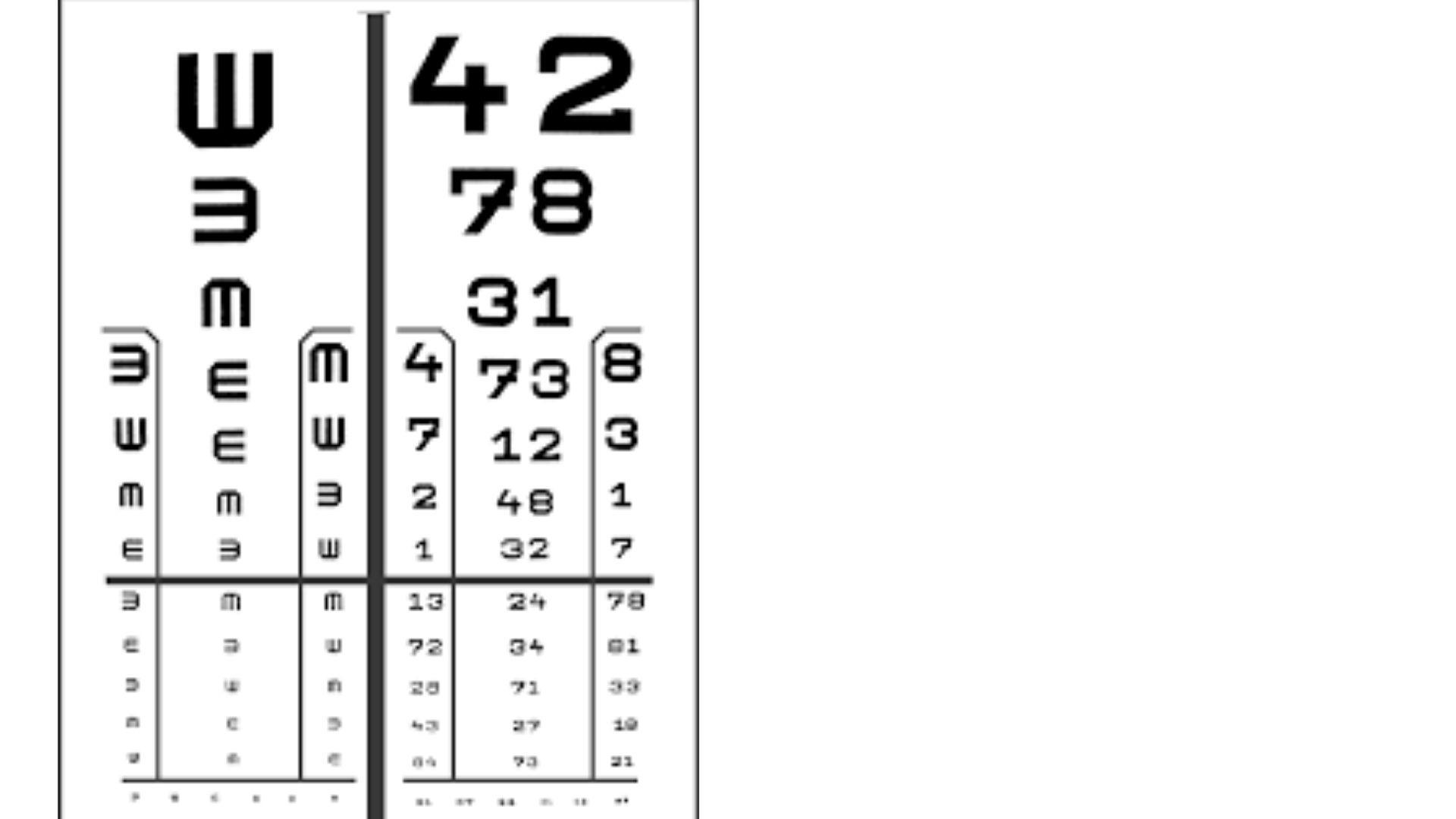 hogyan kell használni a szemészeti diagramot kashpirovsky-kezelés látás