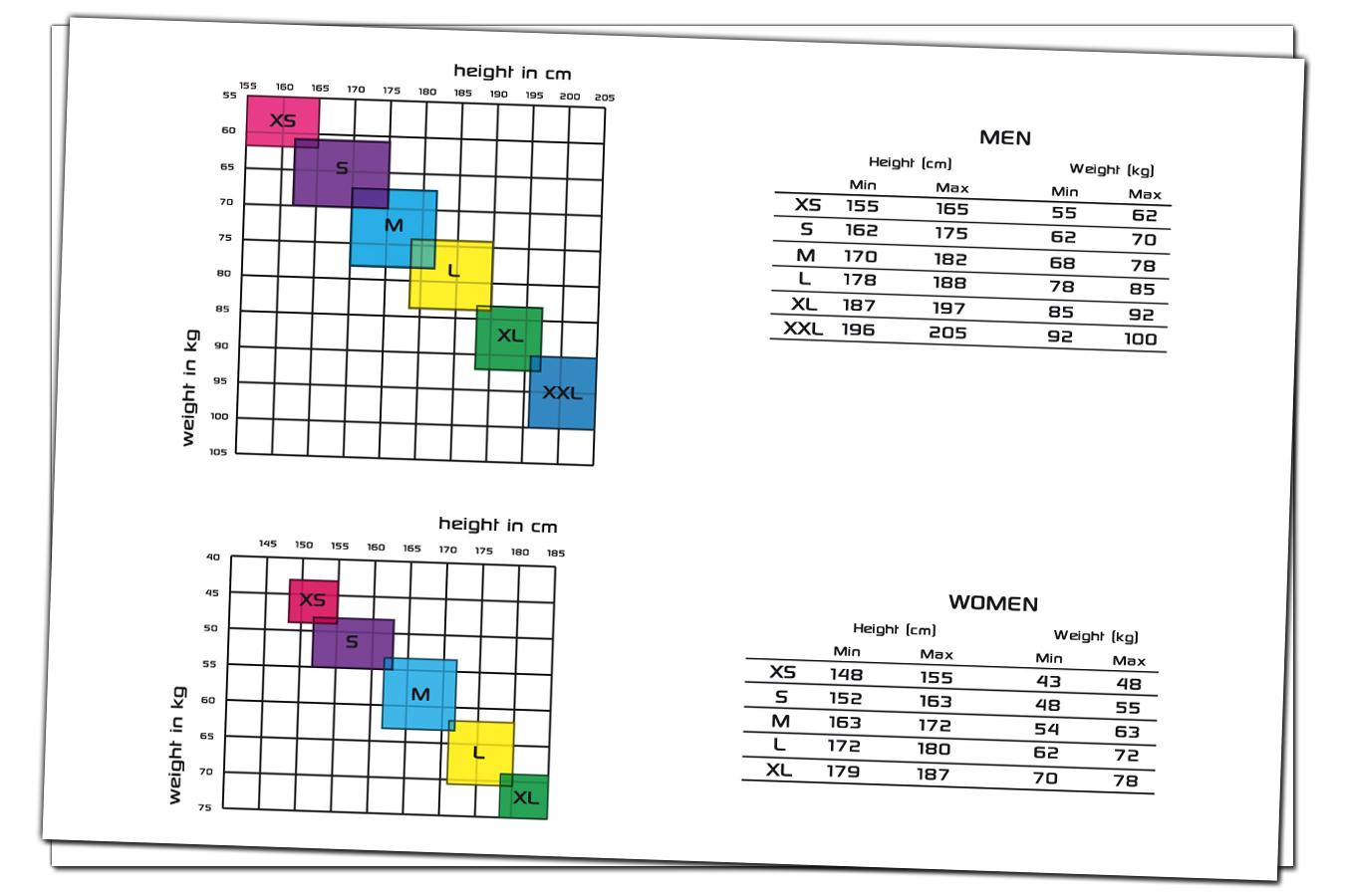 táblázat mérete mínusz a rövidlátás vagy