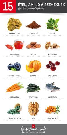 vitaminok és ételek a látás javítása érdekében látás szögfelbontás